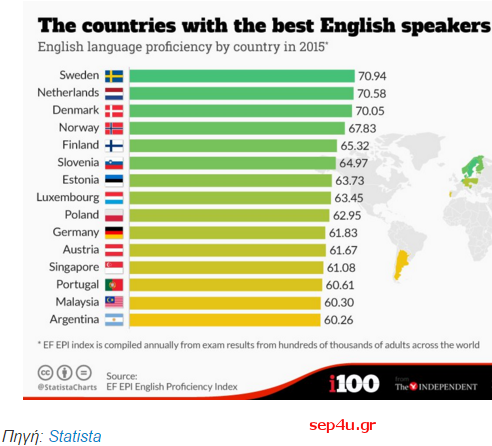 Best-English-Speakers-15
