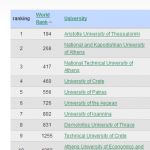 Greece_Ranking Web of Universities_20130305_144211