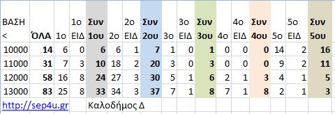 aei-unser-10111213-b2015