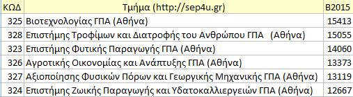 aua_2015