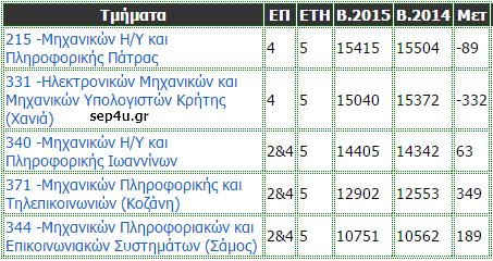 ce-2015