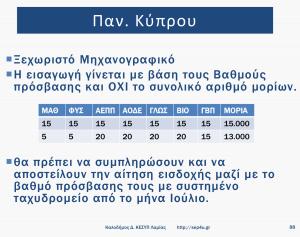 cypros1