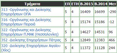 econ-2015
