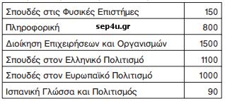 eap-1516