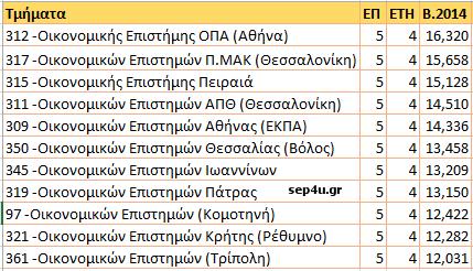 econ-2014