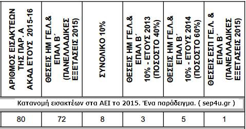 eis-aei-2015