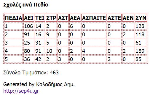 eis_14