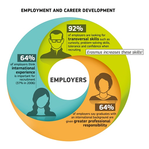 employment-important