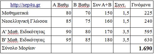 epal-yp-morion-16