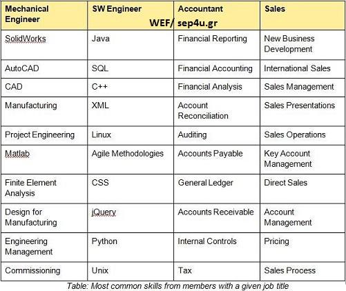 future-skills2