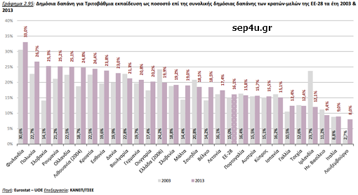 kanep-gesee-3thmia-2001-2013-gr-eu