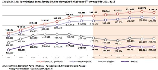 kanep-gesee-3thmia-2001-2013