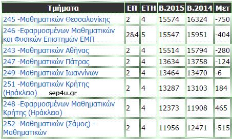 math-2015