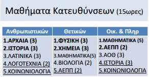 math_kat_neo-lykeio2