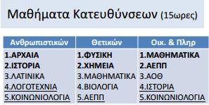 math_kat_neo_lyk2