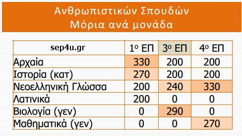 neo-lyk-1op-moria-ana-monada