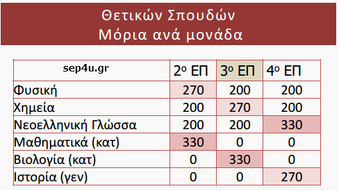 neo-lyk-2op-moria-ana-monada