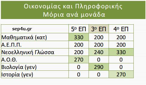 neo-lyk-3op-moria-ana-monada