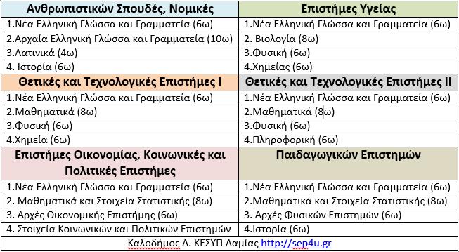 neo-lyk-pedia-n4310