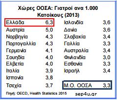 oecd-Health-Statistics-2015