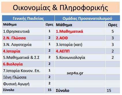 oikonomias-kai-pliroforikis-mathimata