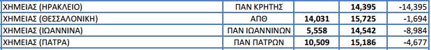 pe-2014-kat-10-2012-2013-xim