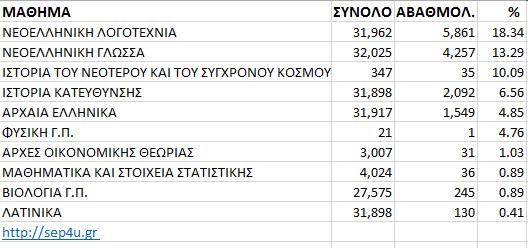 pe-2015-anabathmologisis