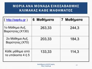 pe2015-moria-ana-monada