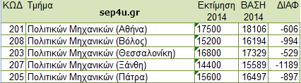 prov-2014-cevil