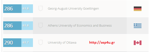 qs2015-social-sciences-and-management