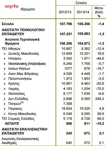 stat-tei-2015b