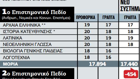 tanea151215-pin1