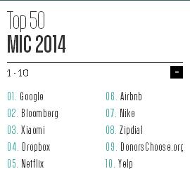 top-mic-2014