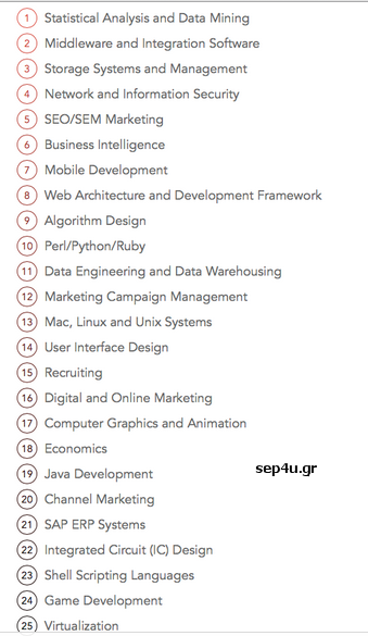 top-skills-linkedln-2014