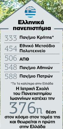 top-ugr-14