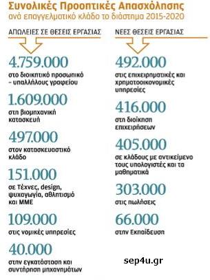 top10skills-jobs