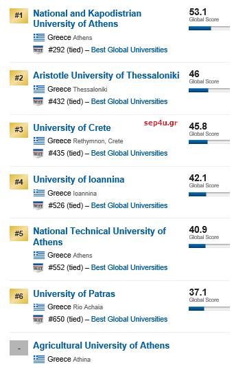usnews-rank-2015-gr
